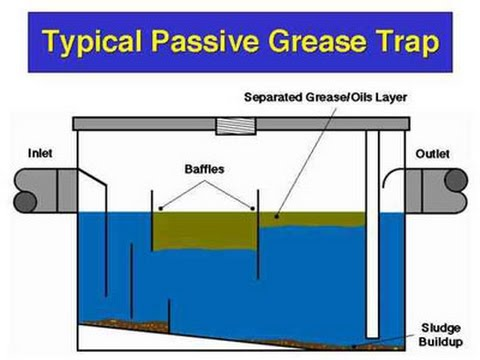 cleaning grease trap