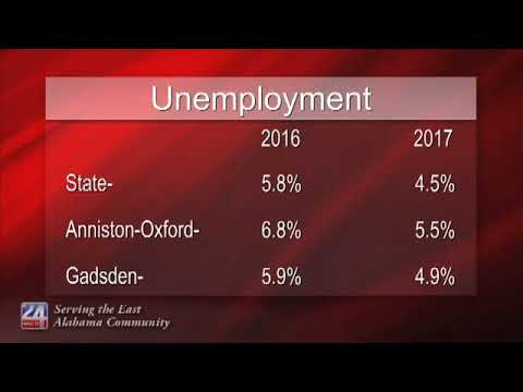 Unemployment in Alabama at Ten Year Low