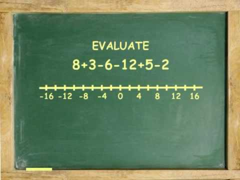 POSITIVE AND NEGATIVE INTEGERS (ANIMATION) algebrafree.com