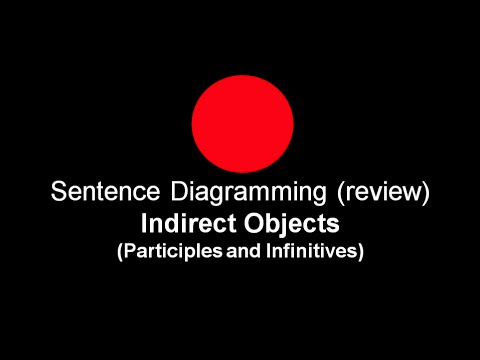 Grammar   Sentence Diagramming (part 3) - Indirect Objects