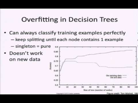 Decision Tree 5: overfitting and pruning