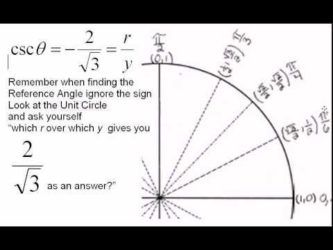 Finding the reference angle using the Unit Circle