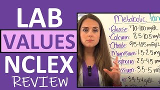 How I Passed The NCLEX in 75 Questions: UWorld Review