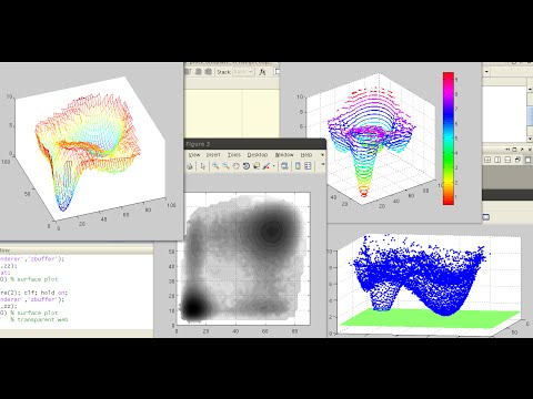 09.3 matlab contour plots varieties
