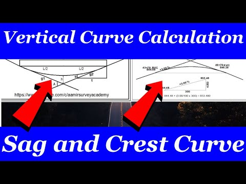 vertical curve calculation | vertical curve design