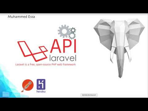 2  Laravel API with  JWT and CRUD
