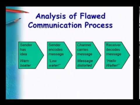 Mod-02 Lec-03 Barriers to Communication Lecture-03