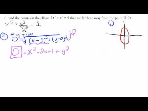 Optimization of the Distance from a point on an ellipse