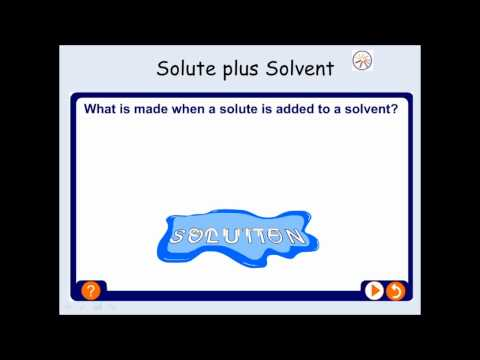 KS3 Chemistry - How does temperature affect solubility?