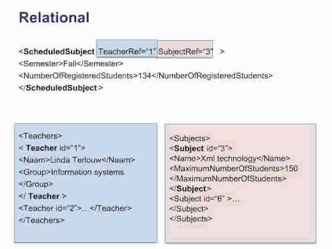Canonical Data Model - Part 2.avi