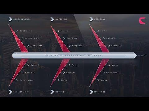 Beautiful Fishbone Diagram, Herringbone, Cause Effect, Ishikawa Diagram in Microsoft PowerPoint PPT