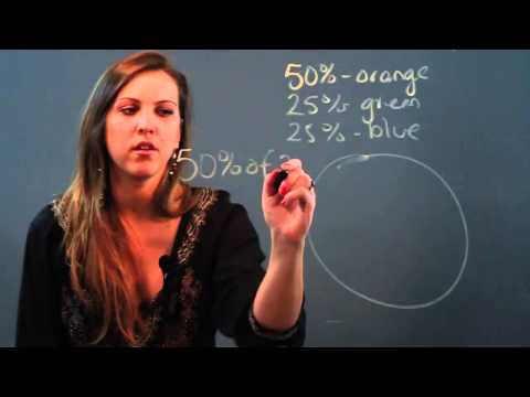 How to Convert Percents Into Angle Degrees for a Pie Graph