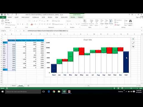 HOW TO CREATE WATERFALL CHART BY USING SALES FLOW IN MS EXCEL (TAMIL) | Kallanai YT