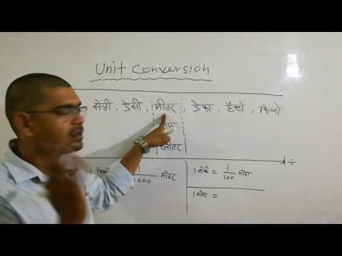 UNIT CONVERSION,(मीटर ,ग्राम ,लीटर )