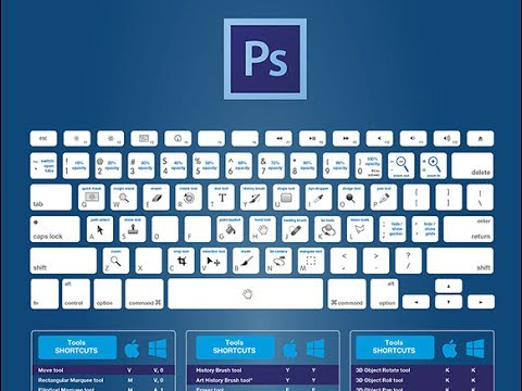 how to delete,change and generates  own shortcut keys in all photoshop versions