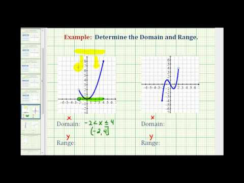 Ex 1:  Determine the Domain and Range of the Graph of a Function