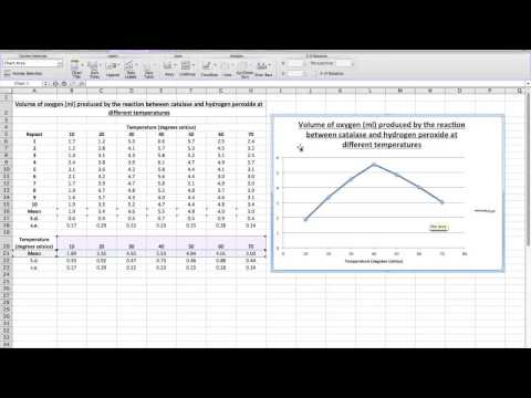 Adding unique standard error bars to a scattergraph in MS Excel 2011