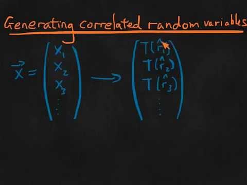 Generating correlated random variables