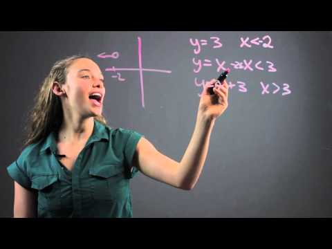 How to Graph Piecewise Function with Three Inequalities