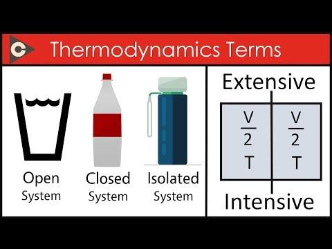 Thermodynamics Chemistry | Thermodynamics Terms