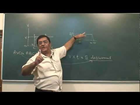 XI_17. Velocity Time graphs, Introduction.mp4