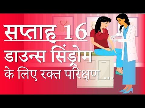 Pregnancy | Hindi | Week 16 | गर्भावस्था - सप्ताह 16