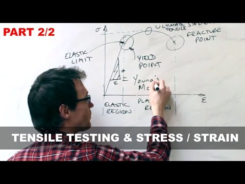 Mechanical Properties of Materials and the Stress Strain Curve - Tensile Testing (2/2)