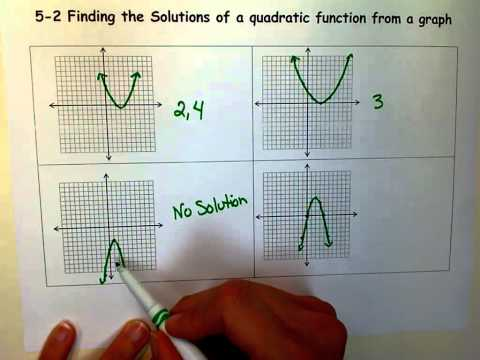 Finding Solutions of quadratic functions from a graph.mov