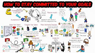 The Power of Staying Committed to Your Goals