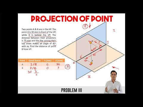Projection of Point_Problem 3_Reloaded