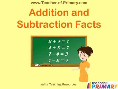 Addition and Subtraction Facts - Teaching Resource