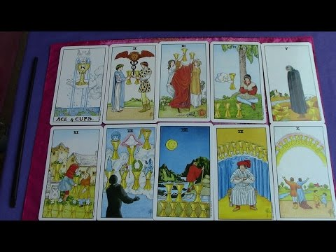 Learn Tarot - Suit of Cups Minor Arcana Introduction