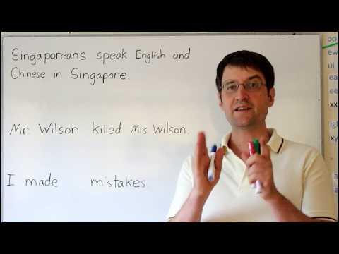Passive Voice: Grammar Gurus