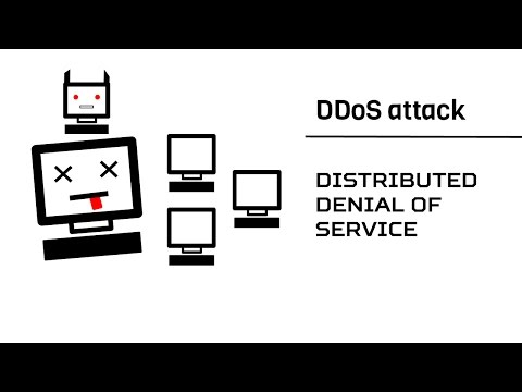 What is DDoS attack(Distributed Denial of Service) - Explained in a minute.