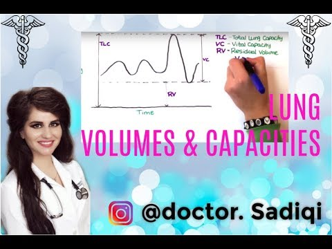 Lung Volumes and Capacities EXPLAINED UNDER 5 MINUTES!!!!