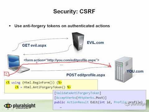 CSRF Attacks