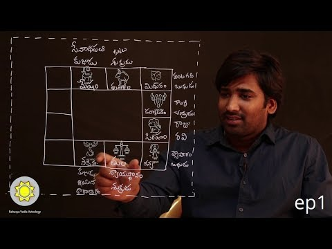 Learn Astrology in Telugu | Signs, Planets, Houses Explained | Ep1
