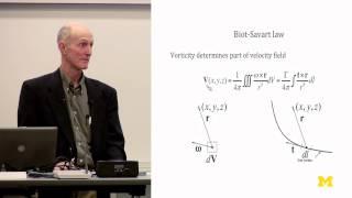 Doug McLean   Common Misconceptions in Aerodynamics