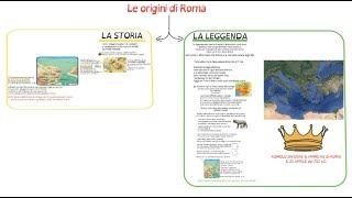 La nascita di Roma: storia e leggenda