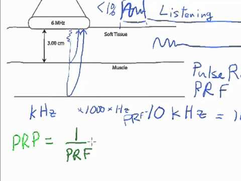 Ultrasound Physics: PRF and PRP