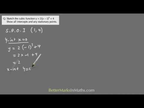 How To Sketch A Cubic Function With A Stationary Point of Inflection-VCE Maths Methods