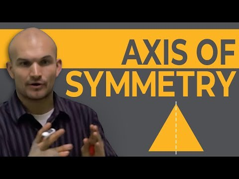 Finding the axis of symmetry for a parabola and graph