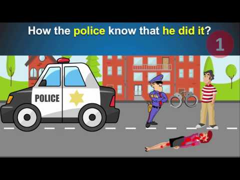 Murder mystery riddles - Arrested at Crime Scene - Can you solve it?