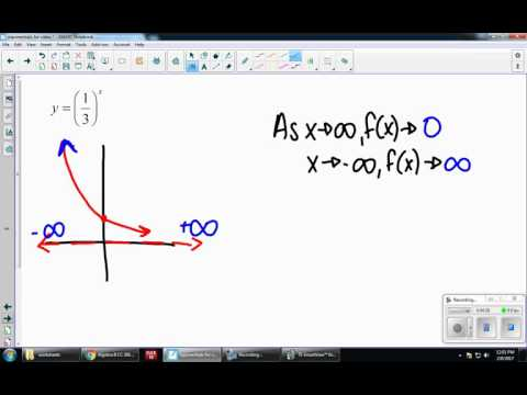 End Behavior for Exponential Functions