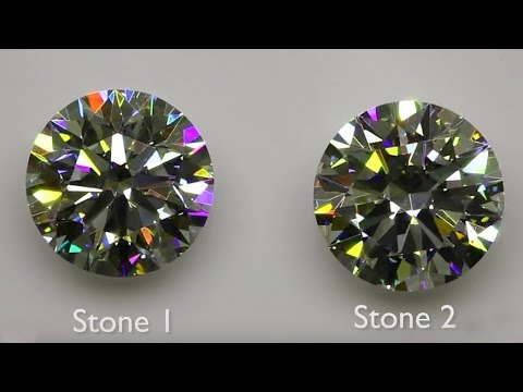 Should you ever pay more for a diamond which has the same GIA specification?