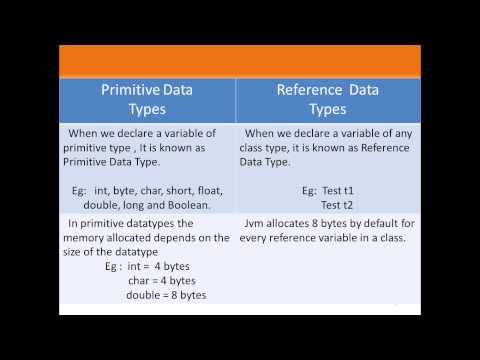 Java Basics Part 1 - Q 11) Primitive And Reference Datatypes