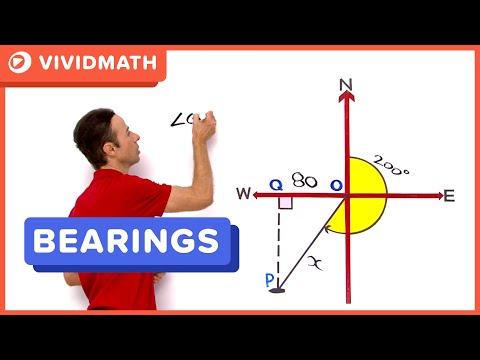 Maths Help: Bearing Problems - VividMaths.com