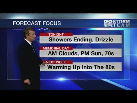Overnight Video Forecast