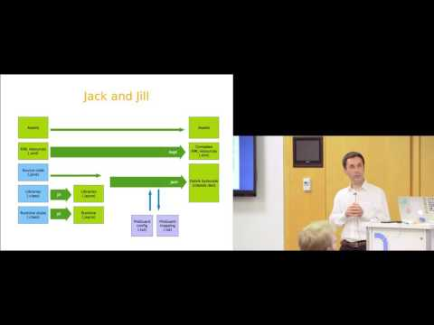 Droidcon NYC 2016 - The Jack and Jill build system