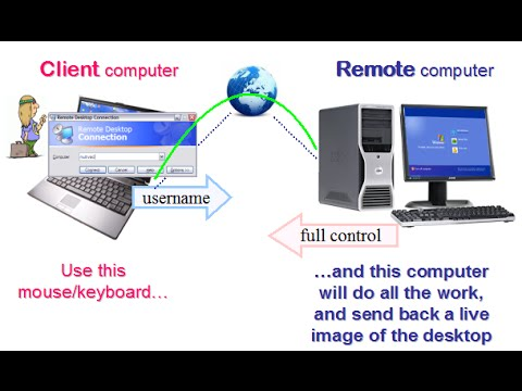 How to configure Remote Desktop in Windows 10